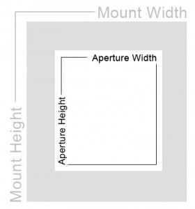 mount_measure